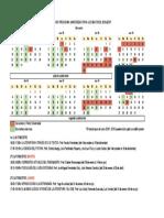 calendario puma 18_19_3º_.pdf