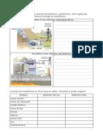 Centrals Hidroelèctri i Geotèrmica - Graella Transformacions Energia