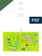 Mapa Conceptual EL DINERO Ok