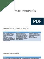 Formas de Evaluación IES 818