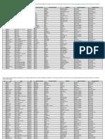 anexo3docentesacreditados.pdf