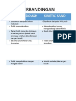 granular dough.docx
