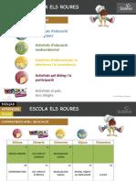 Recull Activitats 1r Trimestre - Escola Els Roures