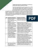 Diez Propuestas de Reforma Para La Transparencia Electoral 2019