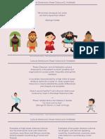 PD - Hofstede.pdf