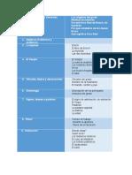 Programa del PRS 32o.