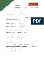 Formulario Unidad II