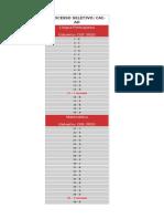 SENAI 2012-CGE 2055 gabarito.pdf