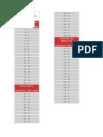 SENAI 2014-CGE 2086 gabarito.pdf