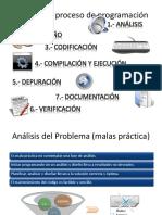 cap1-resolucionproblemasconcomputador-090407121107-phpapp01.pptx