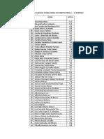 notas de penal I - 3P 2010.2