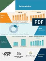 Automobiles Infographic Nov 2018