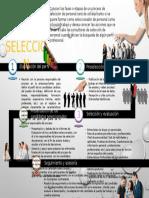 Infografía Teresa
