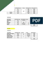 calcule  AER PROASPAT + RACIRE (APROXIMATE)