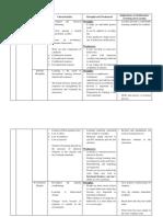 Portfolio PMC561