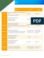 Business Internships Finance Overview