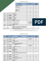 2-D. Malaysia Tariff Elimination Schedule.pdf