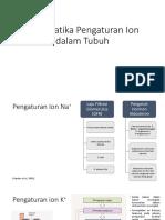 Sietematika Pengaturan Ion dalam Tubuh.pptx