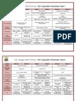 KS1 Curriculum Overview 2019