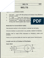 Belt ,roller chains &wire rope.pdf