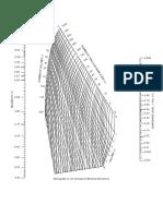 Nomograph-Binomial Distribution(1).pdf