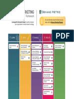 Influencer Marketing Framework