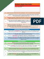 math - seminar rules color coded