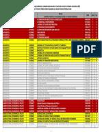PRECISI_Lista AIS 2017.pdf