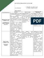 130204463-Informe-Tecnico-Pedagogico-Nivel-Secundaria.docx