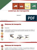 Modulo 3 Modos y Medios de Transporte