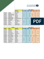 Planning Groupes TP Optique-Physique 2019