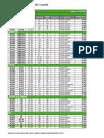 Octavia5E3_Cjenovnik.pdf