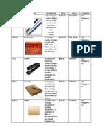 Quantity of Materials