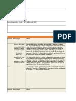 Evaluación Inicial Al Sg-sst