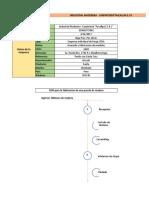 IPERC- Maderera Pucallpa