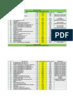 Precios de Los Materiales Para La Edificacion (Autoguardado)