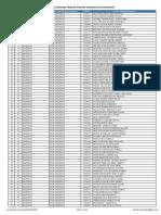 Resultados 2da Fase de Evaluacion 2019_INOHA POR SEDE