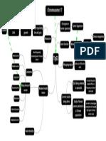 tp53 concept map
