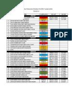 Senarai Pasukan Pandu Puteri Tunas 2019