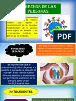 Derecho de Personas Capitulo 1 (1)