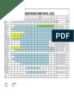 Camp Days Summary_30th November 2015