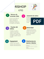 KPI_Miguel_Laura (1).docx