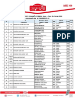 Liste Officielle Des Engagés Approuvée Par La FIA 2019-03-02 CORSICA Linea Tour de Corse 2019