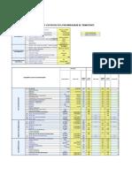 Simulador de Costos DFI Evidencia 6 Actividad 6