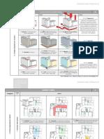 Trabajo de Investigación - Edificio Atlas - Weberhofer