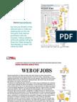 Web of Jobs