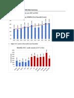 WVC Crash Stat Summary