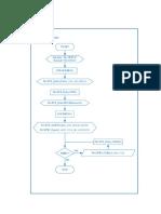 35440_flow chart.docx