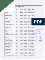 index-2019.pdf