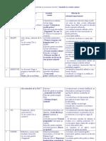 0inventar_de_activitati_al_proiectului_tematic_calatorie_la_poli.doc